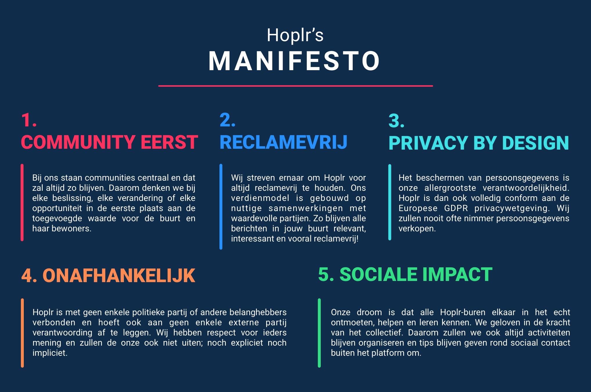 opsomming van ons manifest: sociale impact, reclamevrij, onafhankelijk, privacy by design, community eerst