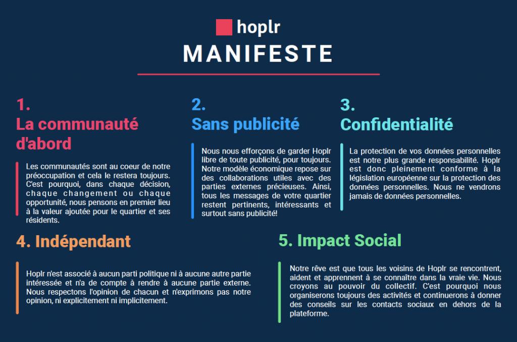 Le manifeste de Hoplr. 5 points essentiel dans la vision du réseau social de quartier Hoplr.