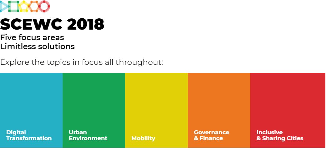 aperçu des thèmes de la conférence: digital transformation, urban environment, mobility, governance & finance, inclusive & sharing cities