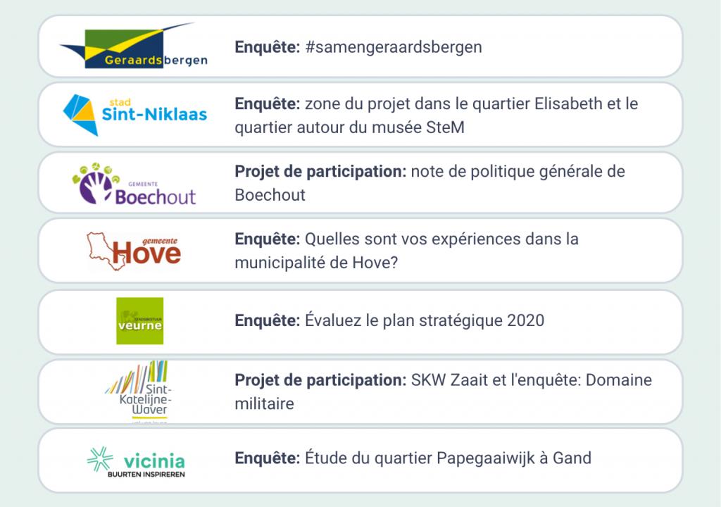 Quelques exemples d'enquêtes et de projets de participation citoyenne sur Hoplr